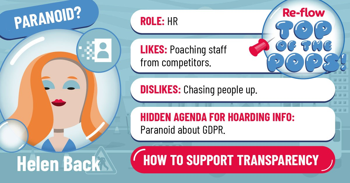 How to support transparency